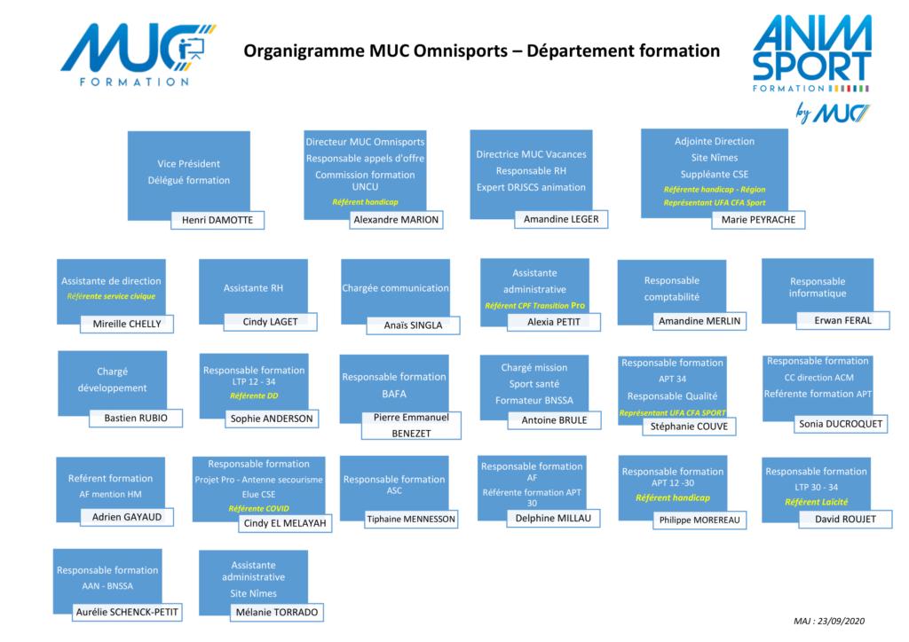 organigramme_muc_formation